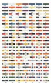 Army Ribbon Chart 2017 Army Ribbon Chart 2017 Us Navy Awards And Decorations Chart