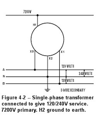 topic single phase transformer wiring 120 240v Single Phase Transformer Wiring Diagram single phase transformer with one bushing that connects to one single phase primary 7200v Single Phase 240V Breaker Wiring Diagram
