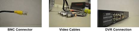 how to wire and power a security camera ezwatch types of video cables and example of connectors