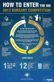 how to enter the ihs bursary competition other infographics