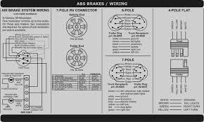 wiring diagram for semi trailer plug free download wiring diagram Semi-Trailer Light Wiring free download wiring diagram great 7 pin semi trailer plug wiring diagram a and utility