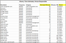 Weekly Household Chores Dividing Household Chores Excel Models