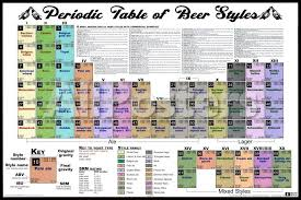 Periodic Table of Beer Styles Prints - AllPosters.ca