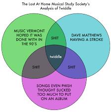 Music You Like Music I Like Venn Diagram Twiddle Sounds Like Turds