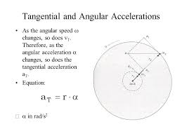 as the angular sd w changes so does vt therefore as the angular acceleration a changes so does the tangential acceleration at equation a in rad s2