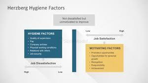 Motivation Templates Job Satisfaction And Motivation Powerpoint Templates Slidemodel