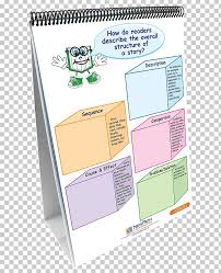 Common Core Chart Paper Curriculum Common Core State Standards Initiative