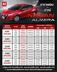 สรุปตารางผ่อน-ดาวน์ All-New Nissan Almera ทั้ง 5 รุ่นย่อย เริ่มต้น 499,000  – 639,000 บาท | MagCarZine.com | ข่าวสารยานยนต์ ให้คุณรู้จริงก่อนใคร
