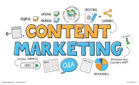 Content Marketing Wie Content Marketing Entstanden Ist