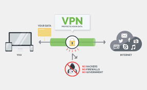 A vpn, or virtual private network, is an easy way to improve your online privacy. Top 5 Best Vpn Services For Professionals Compared 2020