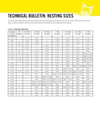 Usa Size Chart Ta81 Nesting Size Chart K Flex Usa