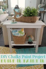Small Picture Home Decor Chalk Paint Commercetoolsus