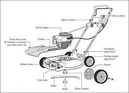 lawn mower parts near me. most common rotary lawn mower parts near me a