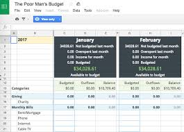 Save Money And Set Budgets With 5 Apps Sites And Free Ebooks