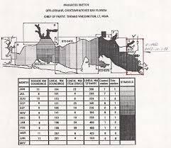 H10452 Nos Hydrographic Survey Choctawhatchee Bay