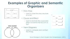 Reading Venn Diagrams Worksheets Fordhamitac Org