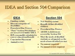 504 And Iep Comparison Chart Implementing Section 504 As Amended By The Adaaa08 Ppt