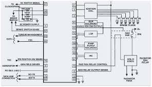 md3060 wiring diagram wiring diagram value md3060 wiring diagram wiring diagram repair guides md3060 wiring diagram