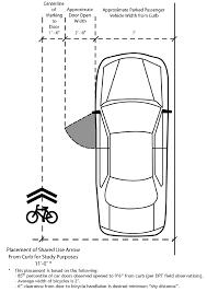 bike lanes for jamaica plain bicycle driving