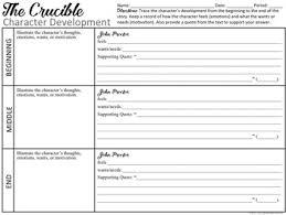 The Crucible Character Study Chart The Crucible Character Analysis Graphic Organizers