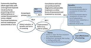 Logical Jaeger Eye Chart Definition 2019