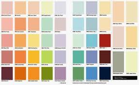 exterior paint chart. creative of exterior wall paints colours and paint chart maintenance color note colors e