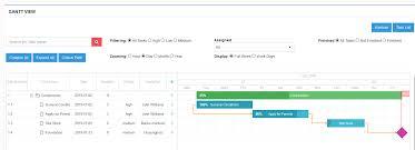 Gantt Chart Milestones Gantt Chart Software Free Gantt Chart Software Kendo Manager