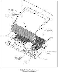 Amana Bottom Mount Refrigerators Refrigerant Flow Diagram amana bottom mount refrigerators refrigerant flow diagram on kenmore compressor wiring diagram