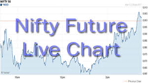 Nse Nifty Future Live Chart Nifty Futures Live Chart With Buy Sell Signals Stockmaniacs