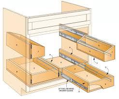 kitchen sink cabinet storage