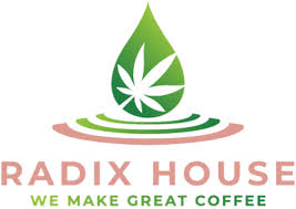 Caloric ratio pyramid™ this graphic shows you what percentage of the calories in a food come from carbohydrates, fats, proteins, and alcohol. Home Radix House Coffee Shop Online Store