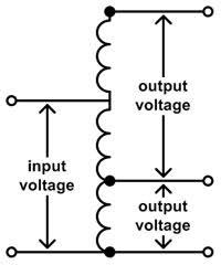 magnetics terms custom electronic transformers from sun transformer auto transformer working principle pdf at Autotransformer Diagram
