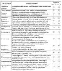 Отчет о производственной практике в арбитражном суде г москвы Отчет по практике в суде
