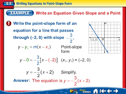 point slope form of a linear equation jennarocca