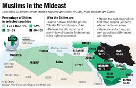 Comparison Chart Of Sunni And Shia Islam Riac Shiites And Sunnis The Danger Of Major War From