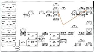 2007 freightliner m2 wiring diagram vmglobal co fuse box diagram location panel main size of 2007 freightliner m2 wiring 106