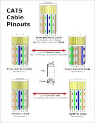 rj 45 cat6 wiring diagram cabinetdentaireertab com rj 45 cat6 wiring diagram great cat 5 wiring diagram for internet cable wire 6 clipsal
