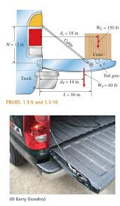 Solved: A pickup truck tailgate supports a crate (WC = 150 lb ...