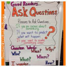 Book Talk Anchor Chart Ela Ri 1 Ask And Answer Questions Informational Text