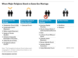 gay marriage and religion essay concluding paragraph essay example same sex marriage covering the battles ahead poynter i point to these charts to say journalists