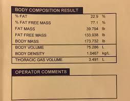 Body Fat Testing Bodpod Vs Dexa Strength Geek