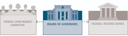 Federal Reserve Board Federal Reserve Board