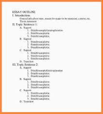 essay outline format essay checklist essay outline format essay outline format basic proper essay outline format jpg