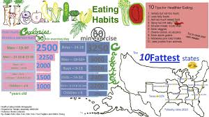 healthy eating habits visual ly healthy eating habits infographic