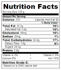 nutritional information 2 1 2 cups flour