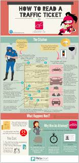 How To Read A Traffic Ticket Infographics Law Office Of