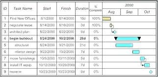 Microsoft Office 2010 Calendar Templates Construction Schedule Template Excel Agenda Calendar