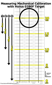 Mil Dot Chart Pdf Pin On How To Instructables Training Classes Lessons