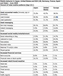 Marketing Report Sample Marketing Plan Report Example Template Everywhere 3