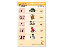 Wilson Vowel Chart Amazon Com Fundations R Controlled Vowels Poster 1 2 3